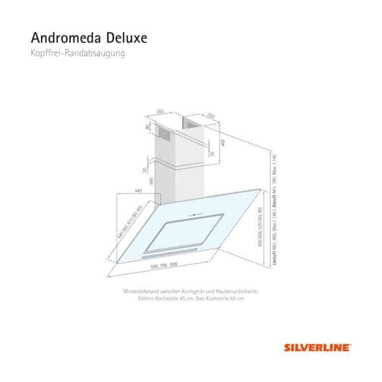 Maßzeichnung Andromeda Deluxe Mindestabstand zwischen Kochgerät und Haubenunterkante: Elektro-Kochstelle 45 cm, Gas-Kochstelle 65 cm