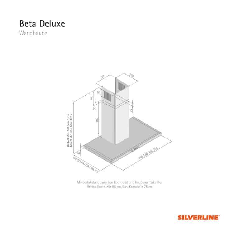 Maßzeichnung Beta Deluxe Mindestabstand zwischen Kochgerät und Haubenunterkante: Elektro-Kochstelle 65 cm, Gas-Kochstelle 75 cm