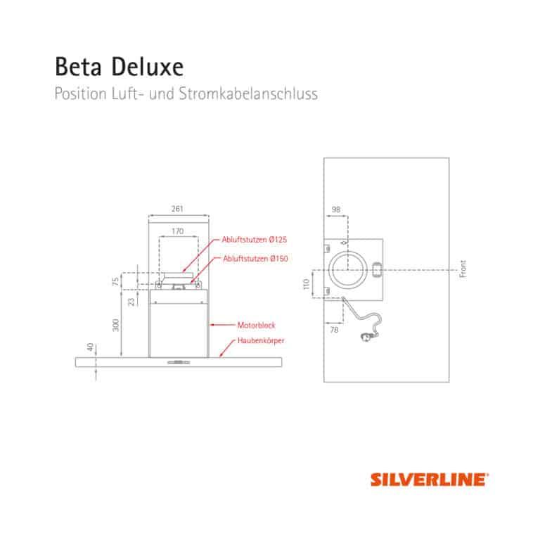 Position Luft- und Stromkabelauslass Beta Deluxe