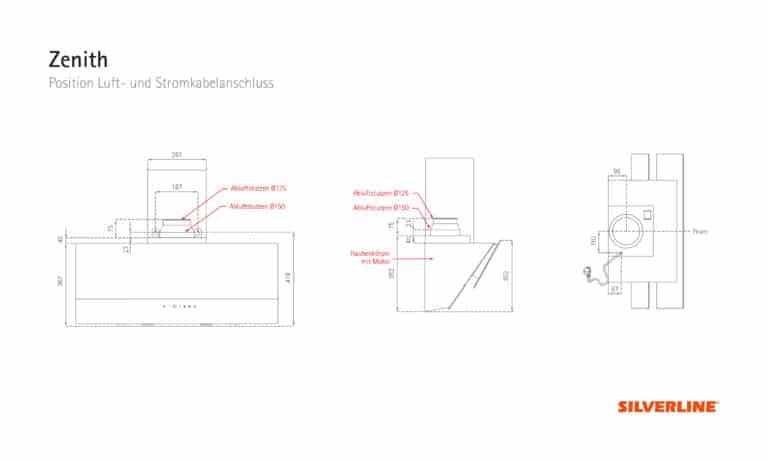 Position Luft- und Stromkabelauslass Zenith