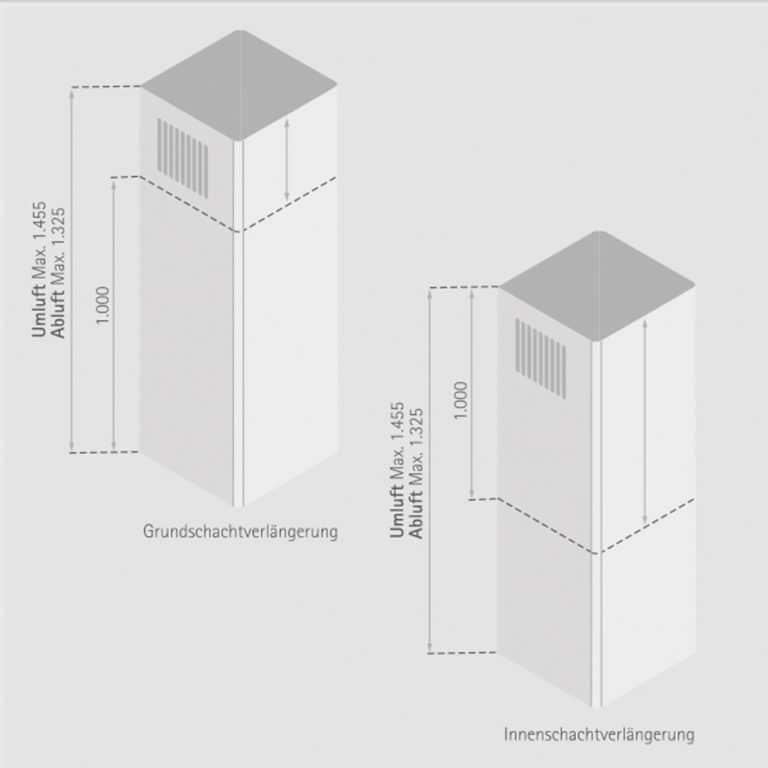 Schachtverlängerung Inselhauben, Grundschacht 1 m, Edelstahl