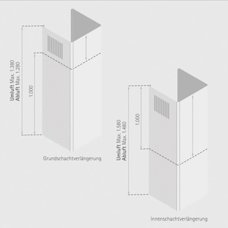 Schachtverlängerung Wandhauben, Innenschacht 1 m, Edelstahl