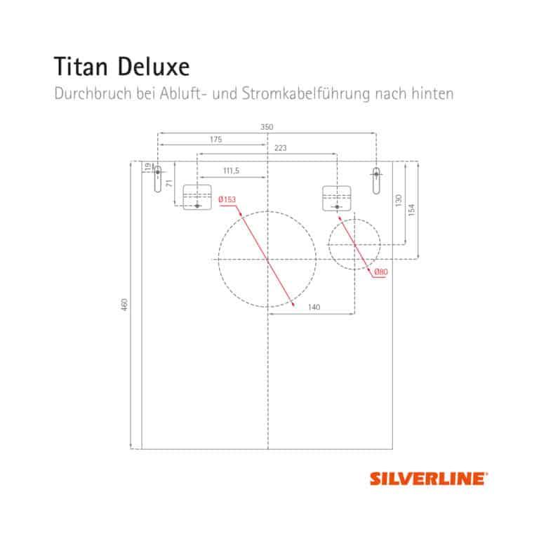Durchbruch bei Abluft- und Stromkabelführung nach hinten (ohne Montage des Schachts) Titan Deluxe