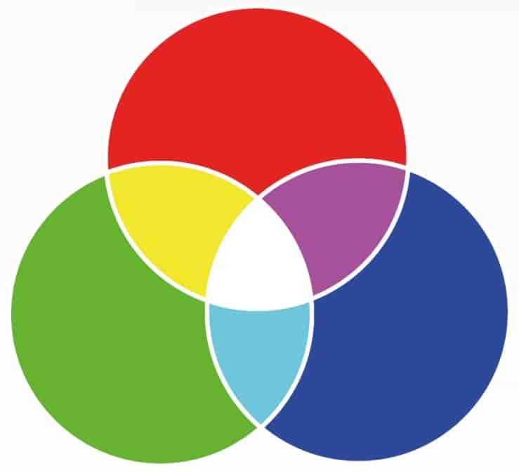 Ambience-Light RGB