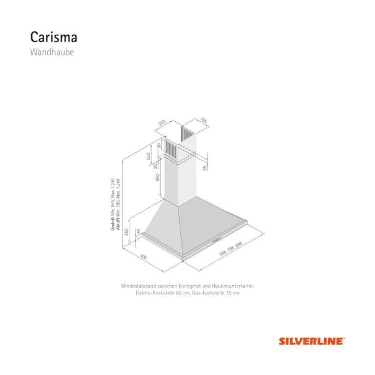 Maßzeichnung Carisma Mindestabstand zwischen Kochgerät und Haubenunterkante: Elektro-Kochstelle 65 cm, Gas-Kochstelle 75 cm