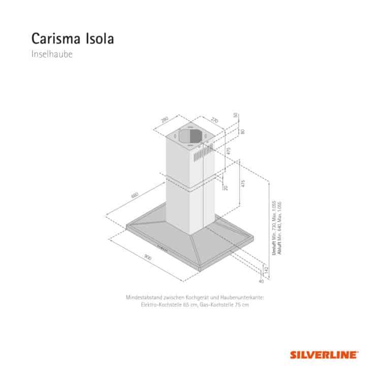 Maßzeichnung Carisma Isola Mindestabstand zwischen Kochgerät und Haubenunterkante: Elektro-Kochstelle 65 cm, Gas-Kochstelle 75 cm