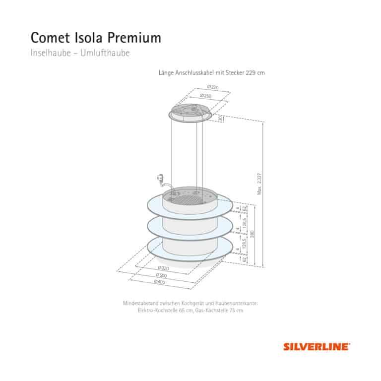 Maßzeichnung Comet Isola Premium Mindestabstand zwischen Kochgerät und Haubenunterkante: Elektro-Kochstelle 65 cm, Gas-Kochstelle 75 cm