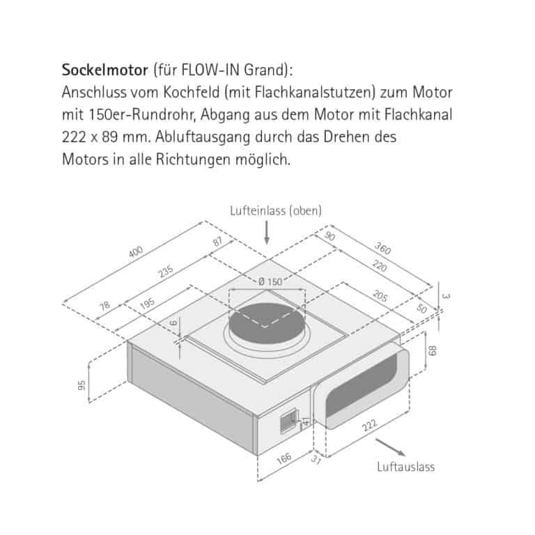 Maßzeichnung Sockelmotor FLOW-IN Grand