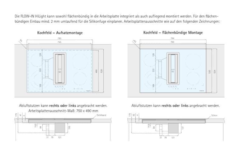 Maßzeichnung Montage FLOW-IN HiLight