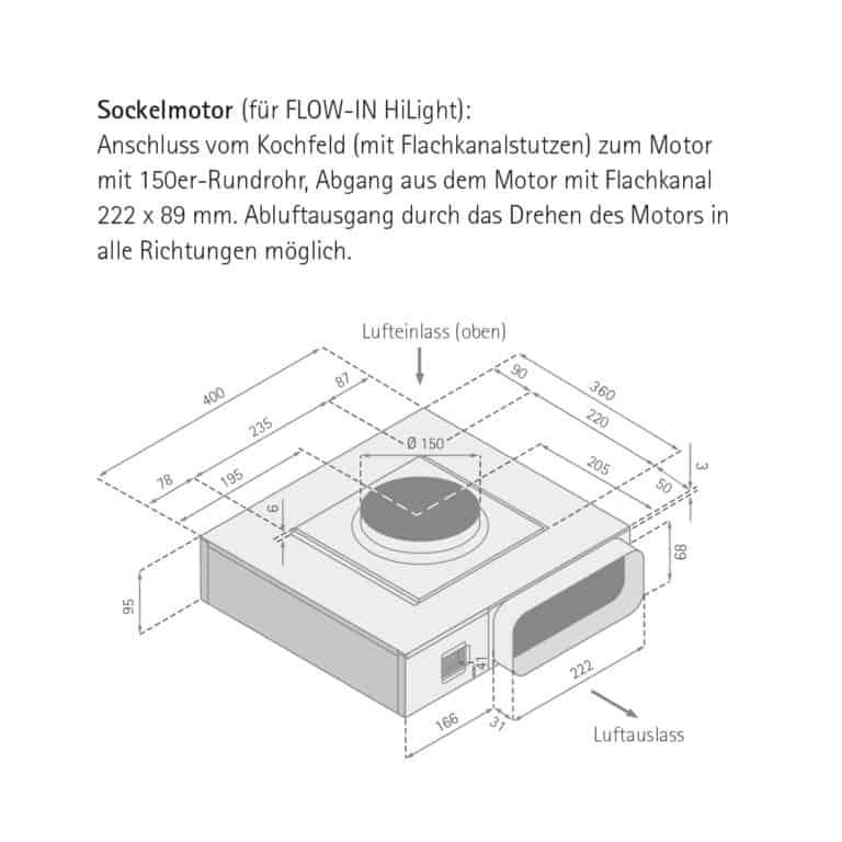 Maßzeichnung Sockelmotor FLOW-IN HiLight