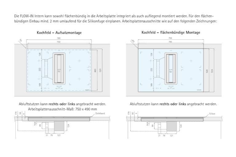 Maßzeichnung Montage FLOW-IN Intern