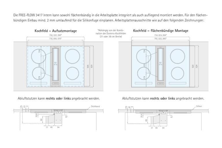 Maßzeichnung Montage FREE-FLOW 3417 Intern