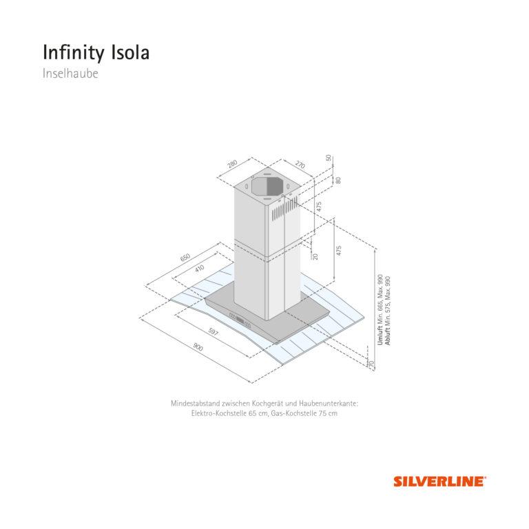Maßzeichnung Infinity Isola Mindestabstand zwischen Kochgerät und Haubenunterkante: Elektro-Kochstelle 65 cm, Gas-Kochstelle 75 cm