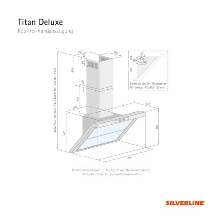Maßzeichnung Titan Deluxe Mindestabstand zwischen Kochgerät und Haubenunterkante: Elektro-Kochstelle 45 cm, Gas-Kochstelle 65 cm
