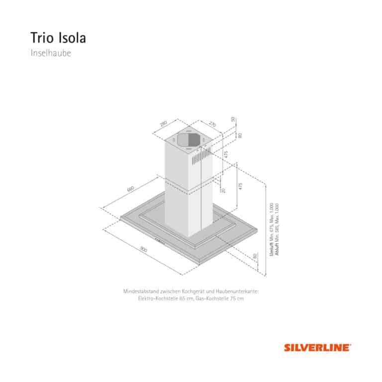 Maßzeichnung Trio Isola Mindestabstand zwischen Kochgerät und Haubenunterkante: Elektro-Kochstelle 65 cm, Gas-Kochstelle 75 cm