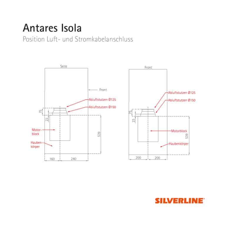 Position Luftauslass Antares Isola