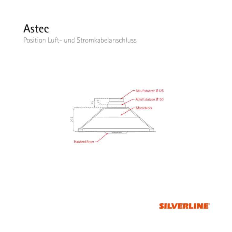 Position Luft- und Stromkabelauslass Astec