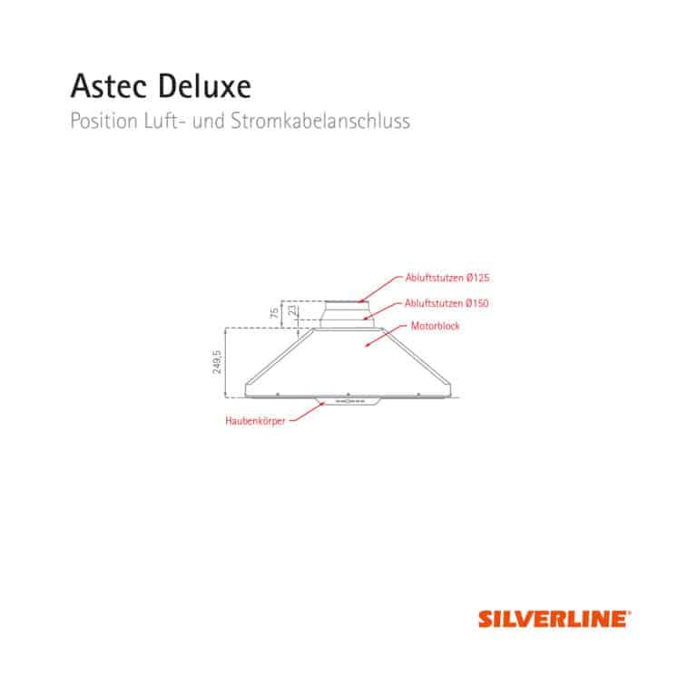 Position Luft- und Stromkabelauslass Astec Deluxe