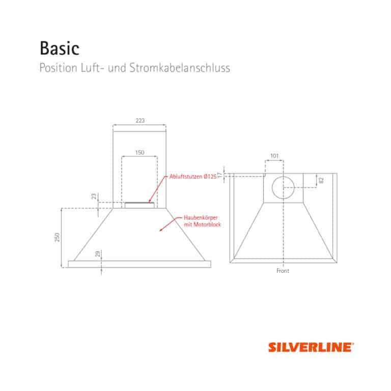 Position Luft- und Stromkabelauslass Basic