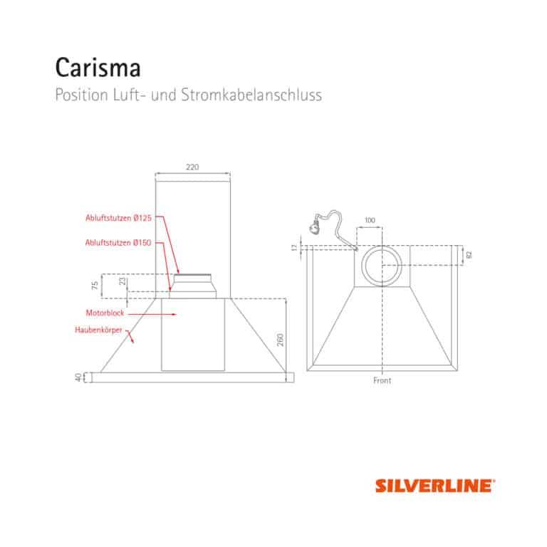 Position Luft- und Stromkabelauslass Carisma