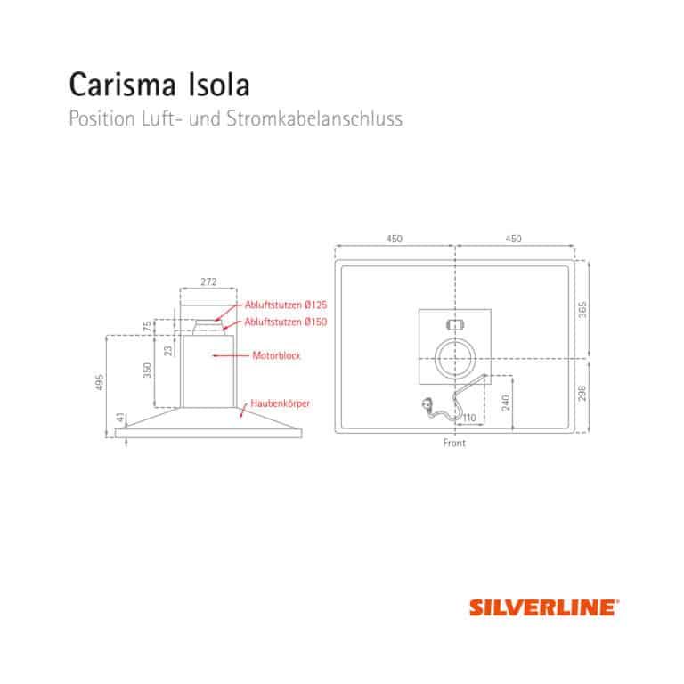 Position Luft- und Stromkabelauslass Carisma Isola