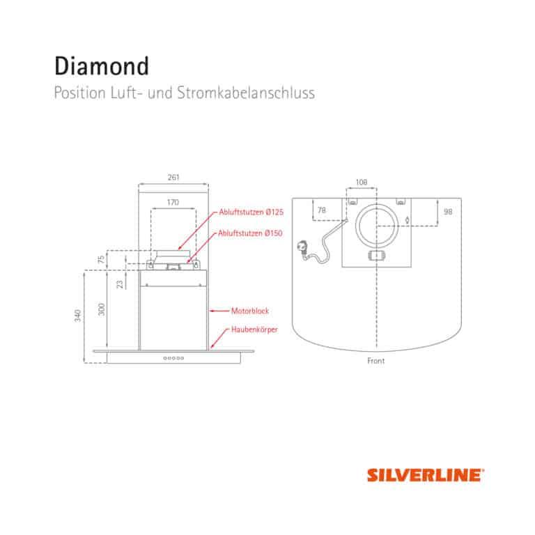 Position Luft- und Stromkabelauslass Diamond