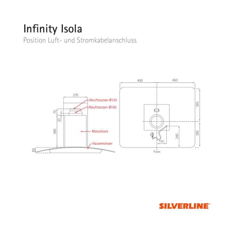 Position Luft- und Stromkabelauslass Infinity Isola