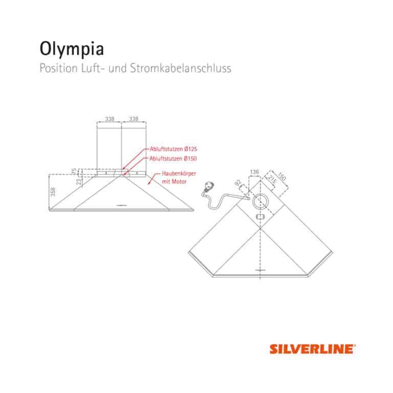Position Luft- und Stromkabelauslass Olympia