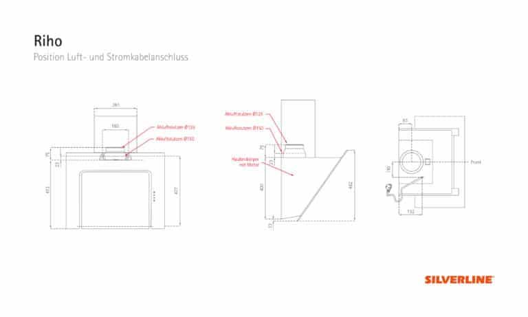 Position Luft- und Stromkabelauslass Riho