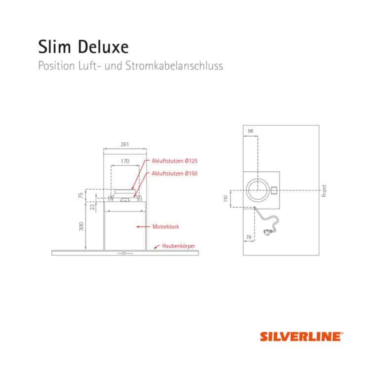 Position Luft- und Stromkabelauslass Slim Deluxe