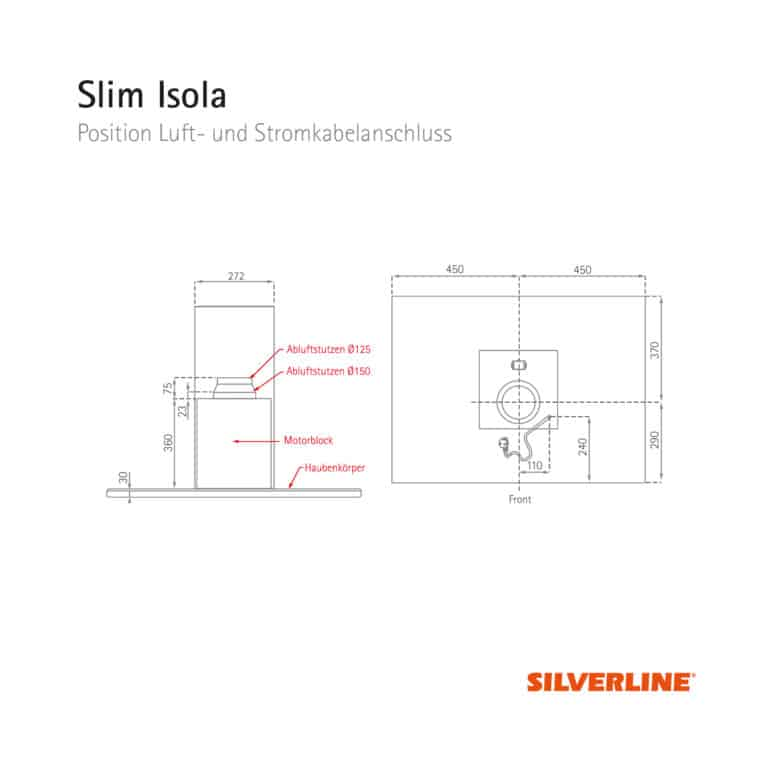 Position Luft- und Stromkabelauslass Slim Isola