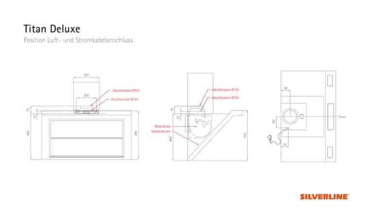 Position Luft- und Stromkabelauslass Titan Deluxe