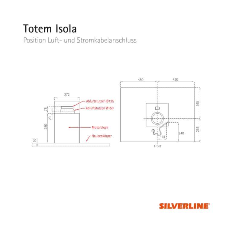 Position Luft- und Stromkabelauslass Totem Isola