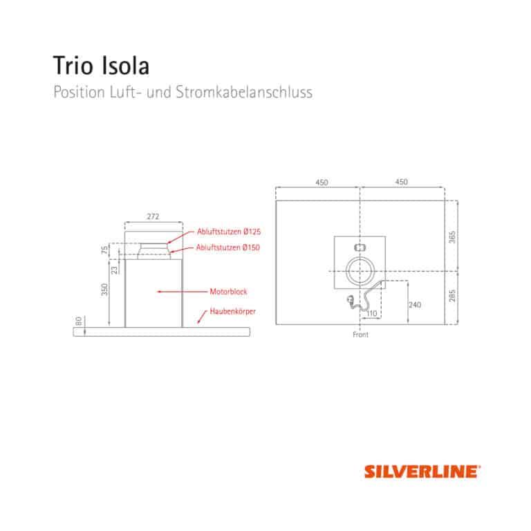Position Luft- und Stromkabelauslass Trio Isola