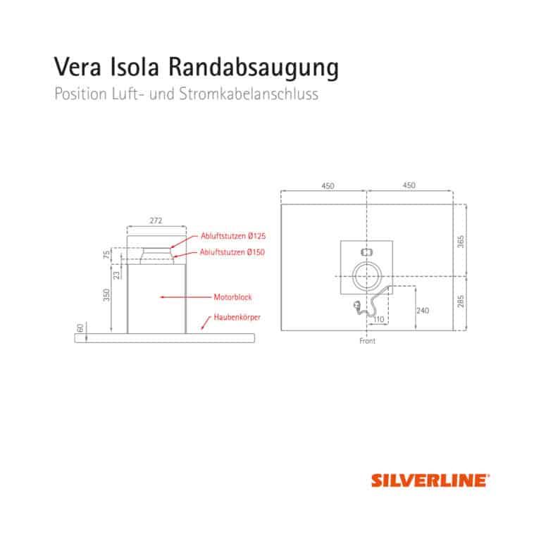 Position Luft- und Stromkabelauslass Vera Isola Randabsaugung