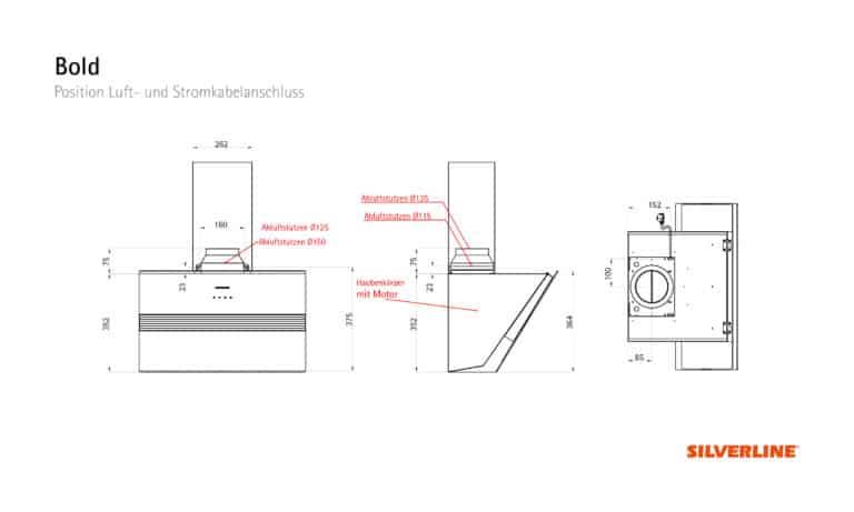 Position Luft- und Stromkabelauslass Bold