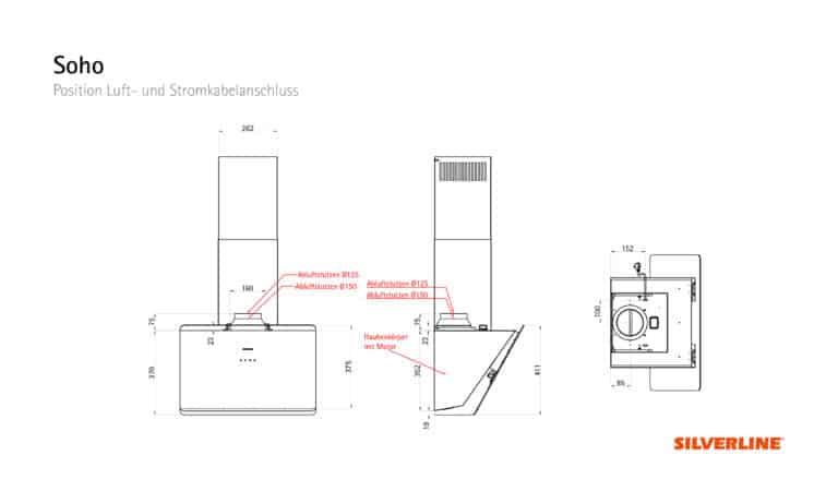 Position Luft- und Stromkabelauslass Soho